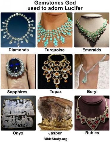 Gemstones In The Bible
